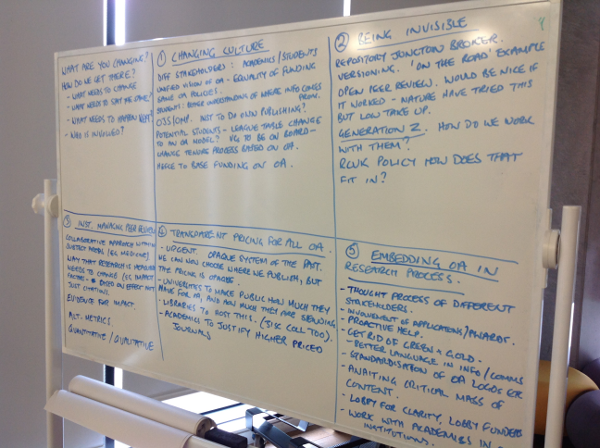Image of the whiteboard from the  Round Table session with discussion topics and key points listed.